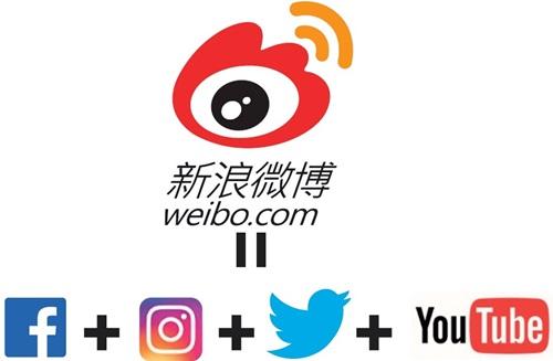 微博マーケティング中国語運用代行サービス